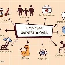 Employees LOVE Perks!